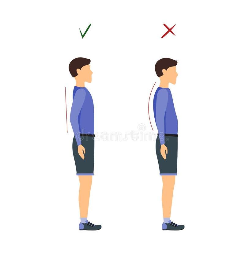 正确或不正确身分和走的姿势 向量 向量例证