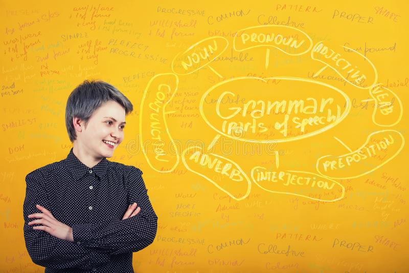 正面年轻女人学生保持胳膊横渡在书面的黄色墙壁英语语法词性 免版税库存照片