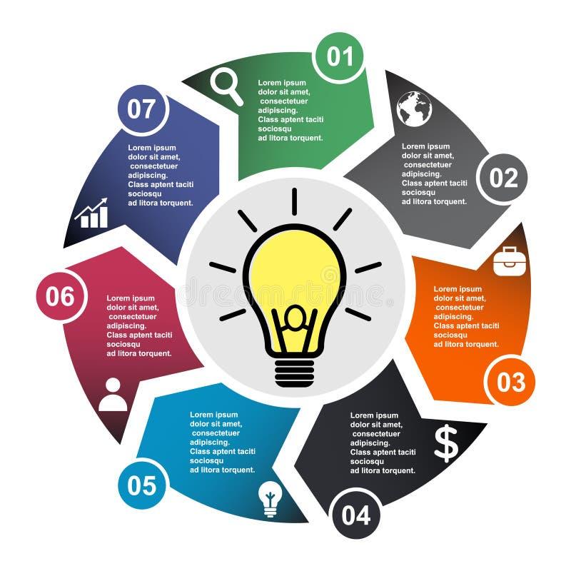 7步在七种颜色的传染媒介元素与标签,infographic图 7个步或选择的企业概念与电灯泡 皇族释放例证