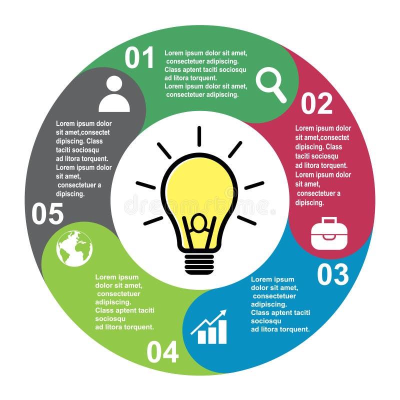 5步导航在五种颜色的元素与标签,infographic图 5个步或选择的企业概念与电灯泡 向量例证