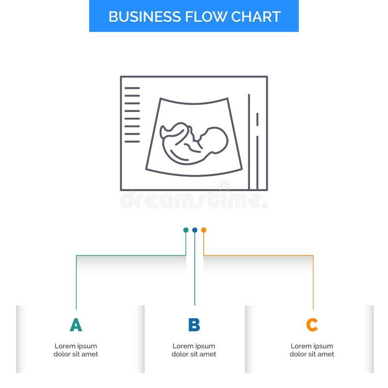 母道,怀孕,语图,婴孩,超声波企业与3步的流程图设计 r 皇族释放例证