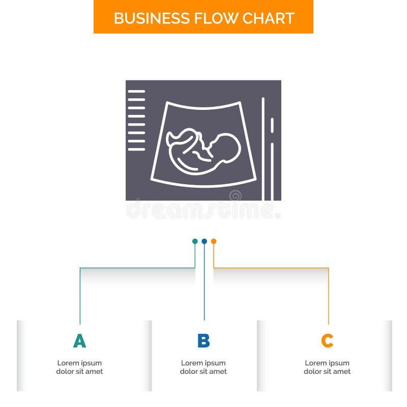 母道,怀孕,语图,婴孩,超声波企业与3步的流程图设计 r 库存例证