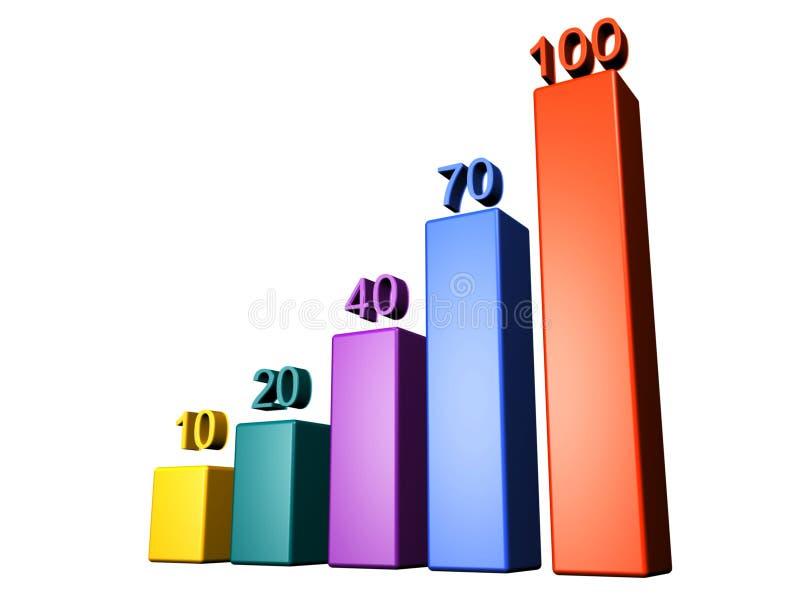 每年图表报表 库存例证