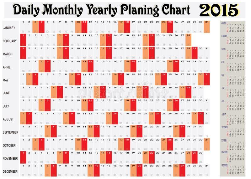 每日月度逐年平面海图2015年 皇族释放例证