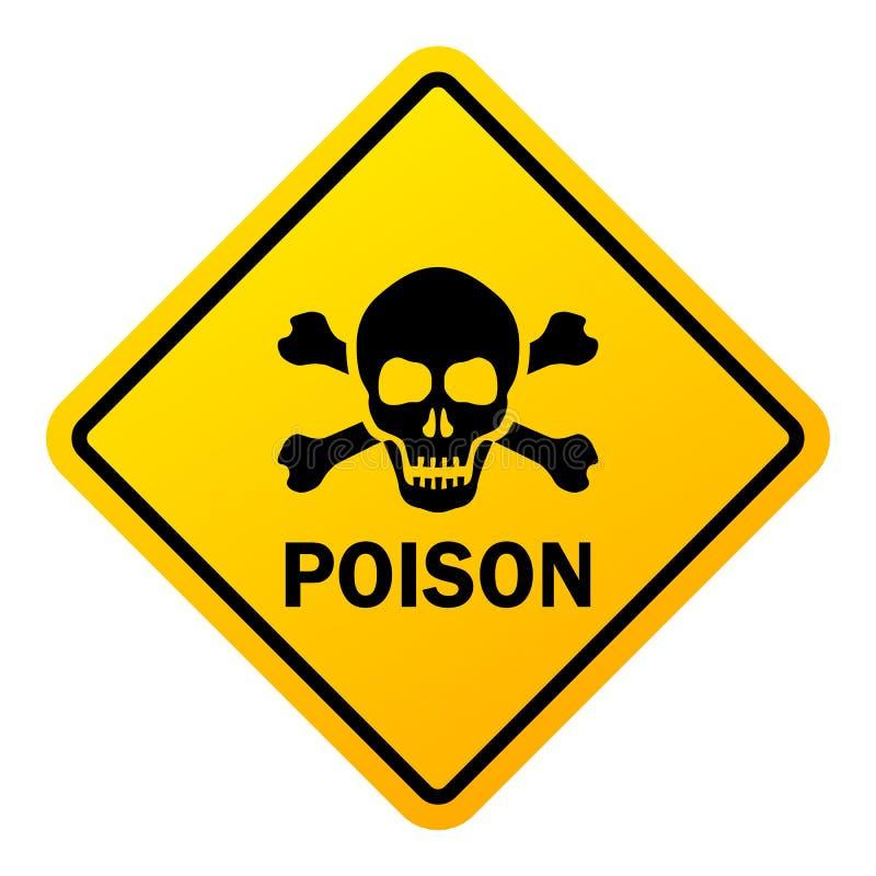 毒物危险警报信号 皇族释放例证