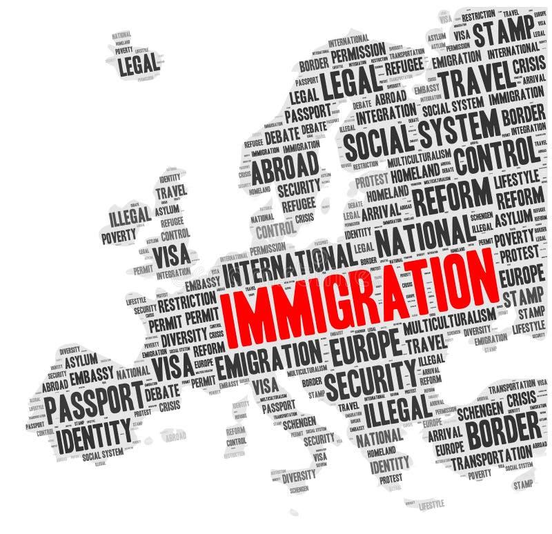 移民在欧洲地图形状的词云彩  皇族释放例证