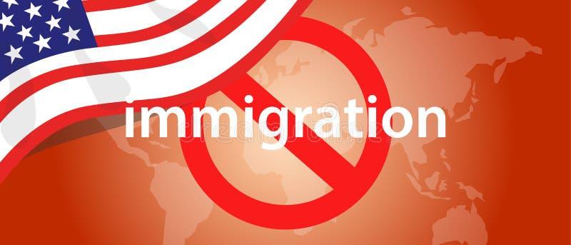 移民旅游禁令从国家的美国美利坚合众国拘留 向量例证