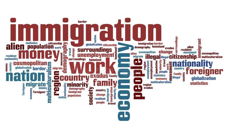 移民 向量例证