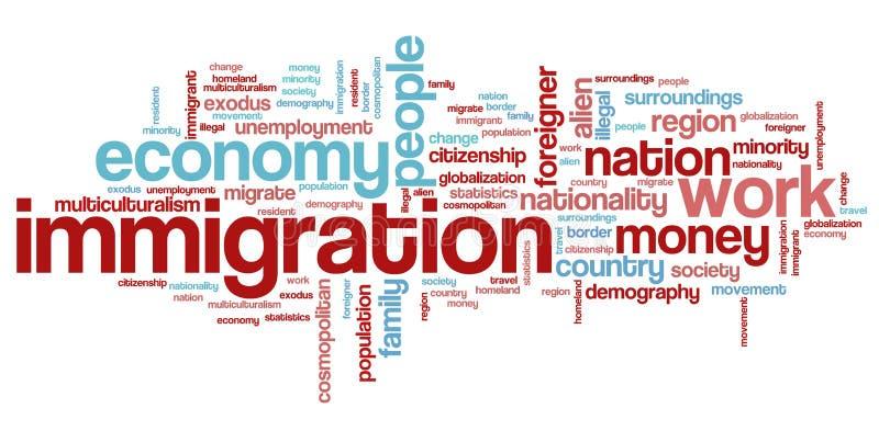 移民 皇族释放例证
