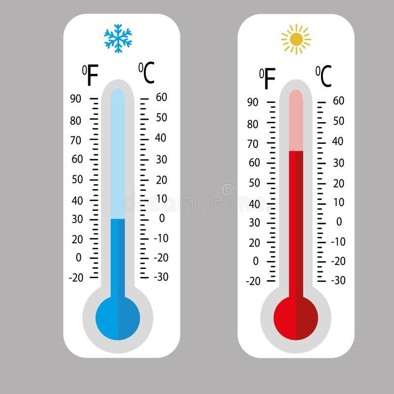 气象学温度计 寒冷和热温度 也corel凹道例证向量 摄氏华氏温度计 向量例证