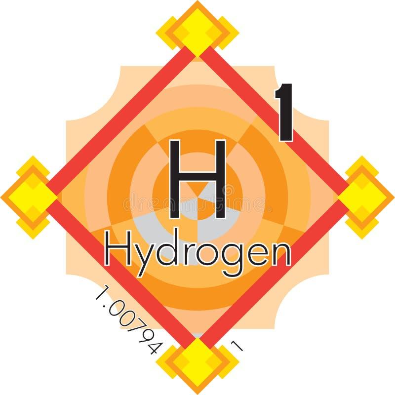 氢形式元素周期表V3 免版税库存图片