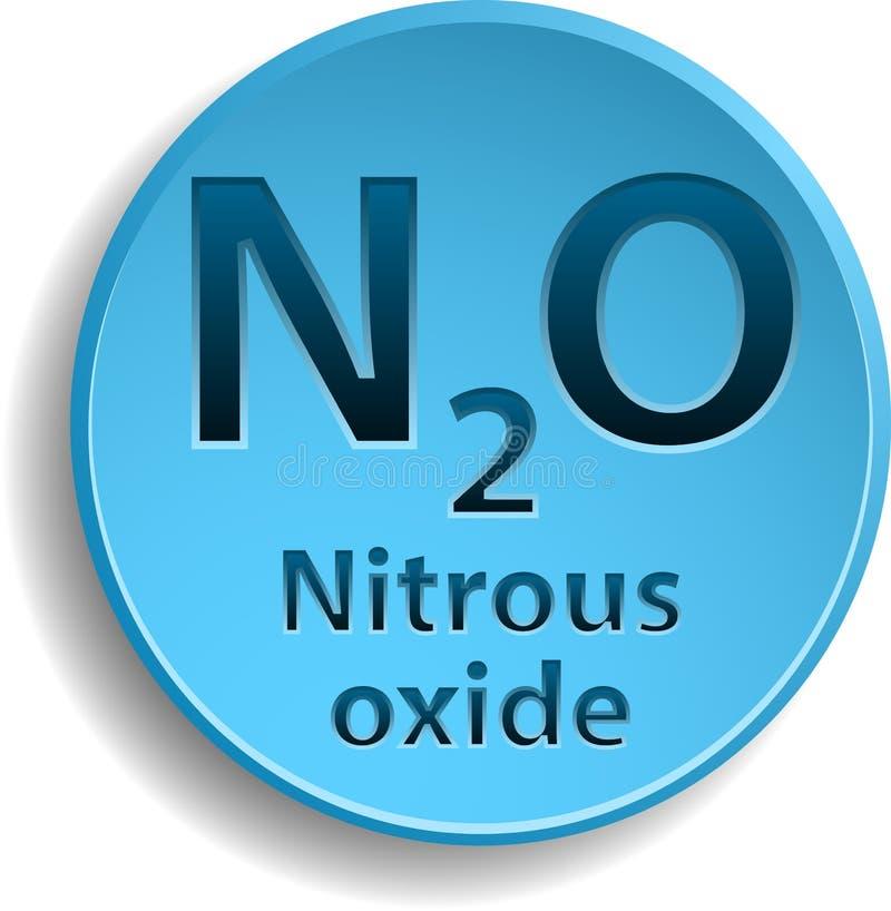 氧化亚氮 库存例证
