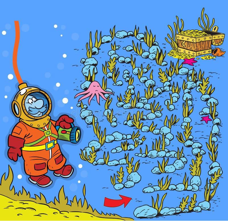 水下的世界的迷宫潜水者 库存例证
