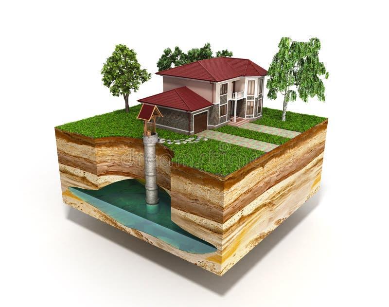 水井系统图象描述地下蓄水层3d关于 皇族释放例证