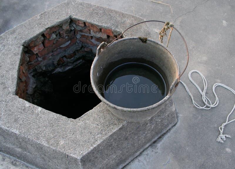 水井 库存图片