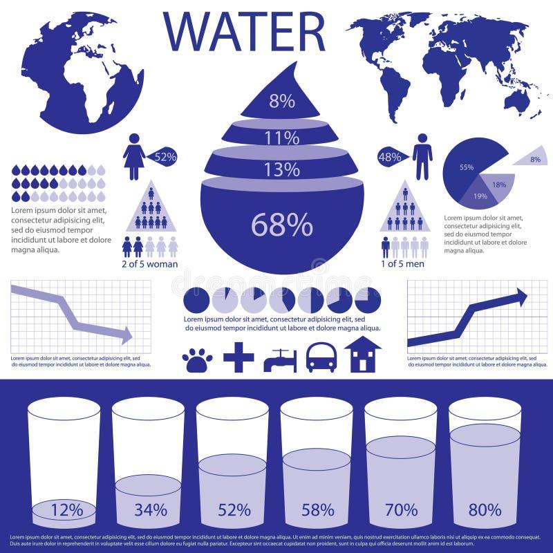 水信息图象 库存例证
