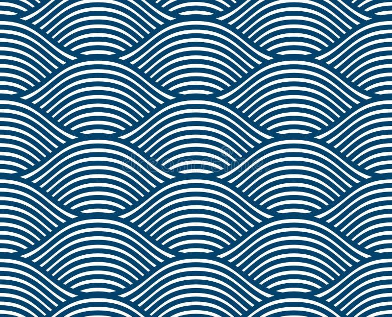 水波无缝的样式,传染媒介曲线排行抽象重复 库存例证