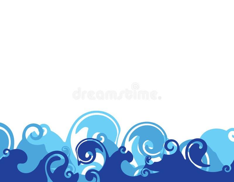 水 向量例证