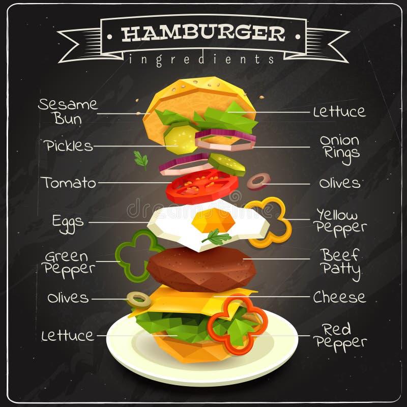 汉堡包成份Infographics 向量例证