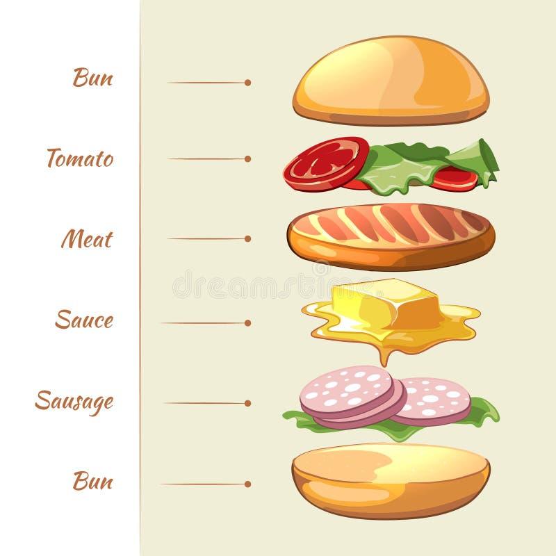 汉堡包成份 传染媒介infographics 库存例证