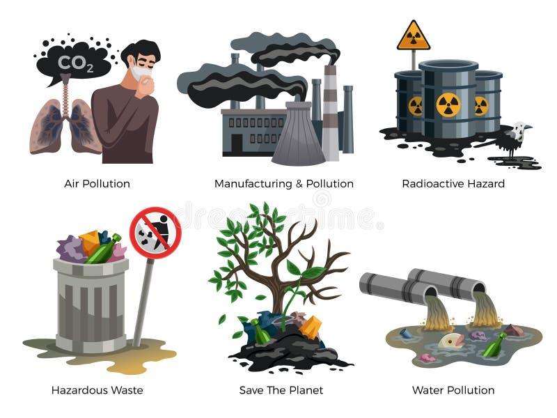 污染了悟概念构成 向量例证