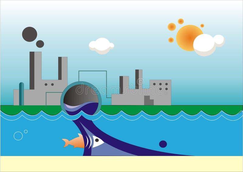 污染水 向量例证