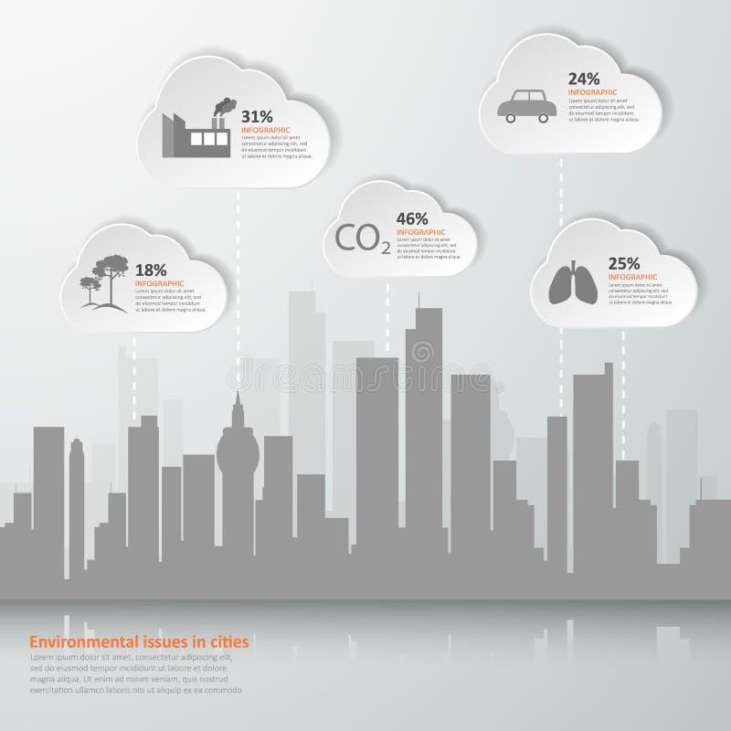 污染设计模板在城市, 向量例证