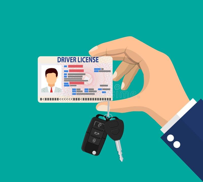 汽车司机人执照身份证 皇族释放例证