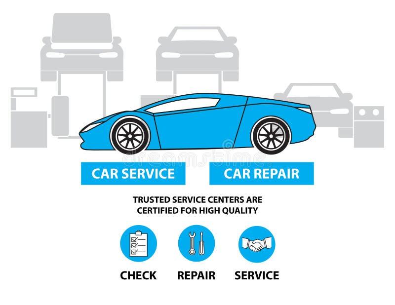 汽车服务, ui-ux设计andweb的平的被设计的横幅设计 皇族释放例证