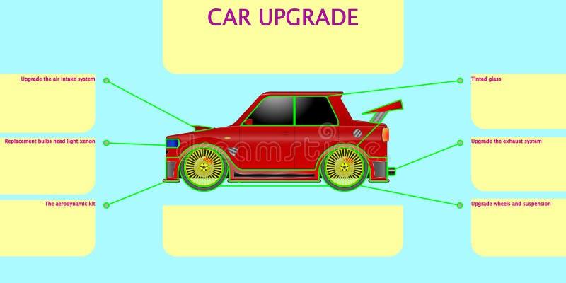 汽车的升级 自动调整 库存例证