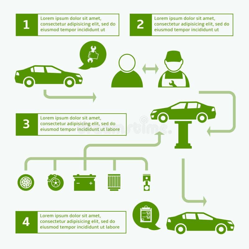 汽车自动服务小册子infographics布局模板 库存例证