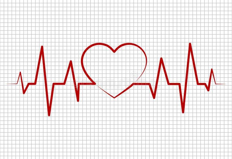 沉重,心电图 救生线形成心形的脉冲 医疗设计 与心电图的Healthcaremedical背景 ?? 库存例证