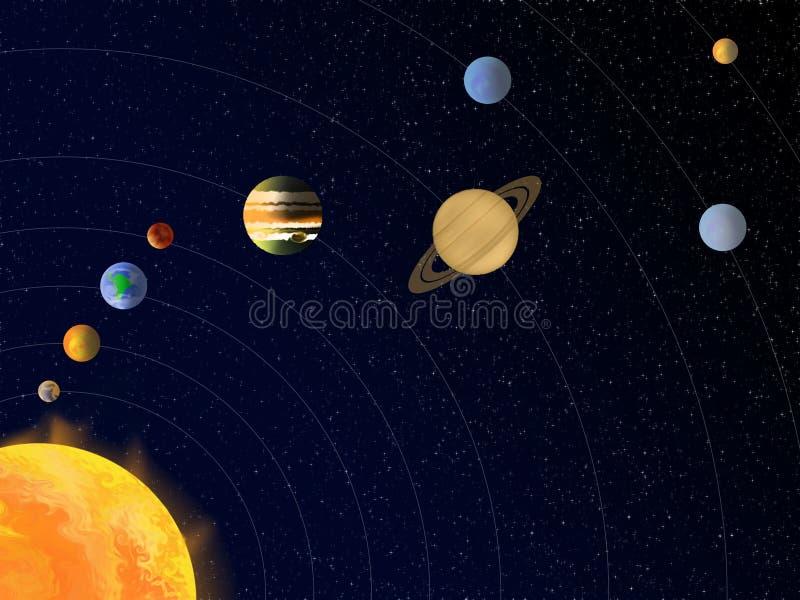 没有名字的太阳系 皇族释放例证