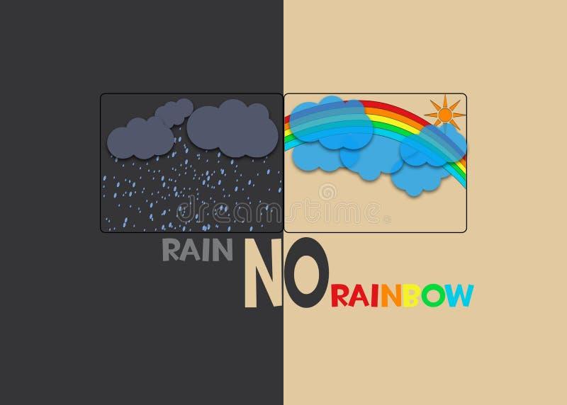 没有雨没有彩虹 向量例证