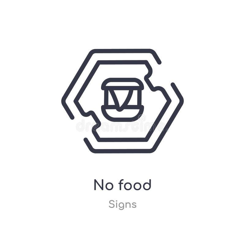 没有食物概述象 r 编辑可能的稀薄的冲程在白色的没有食物象 皇族释放例证