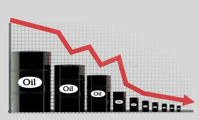 油桶和一张财政图在白色背景 下来价格油 到达天空的企业概念金黄回归键所有权 向量例证