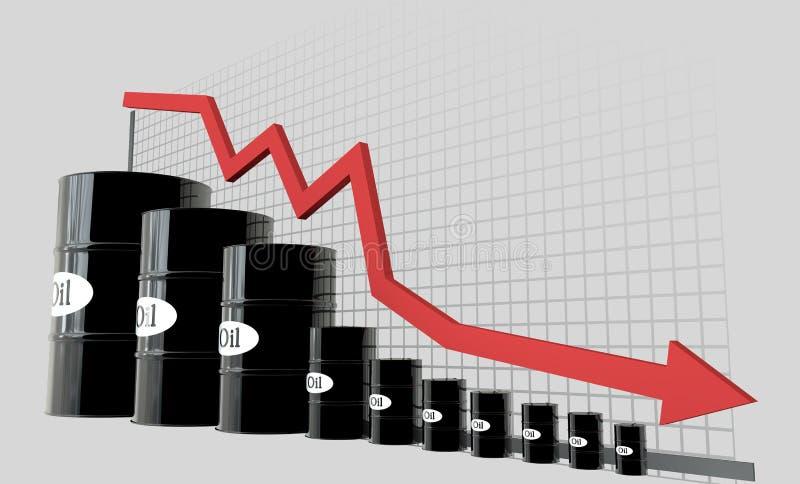 油桶和一张财政图在白色背景 下来价格油 到达天空的企业概念金黄回归键所有权 皇族释放例证