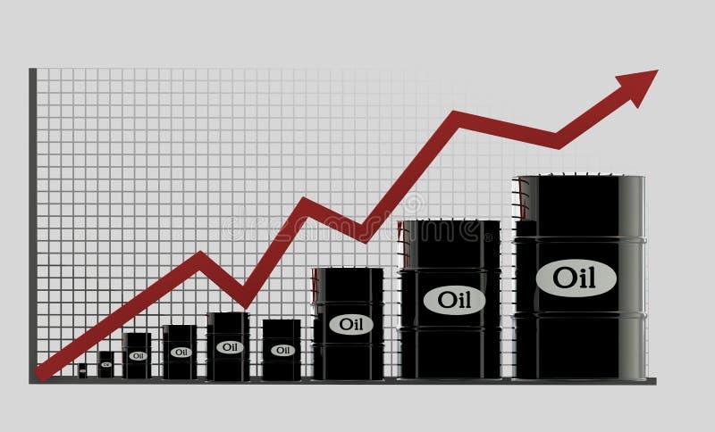 油桶和一张财政图在白色背景 价格油 到达天空的企业概念金黄回归键所有权 库存例证