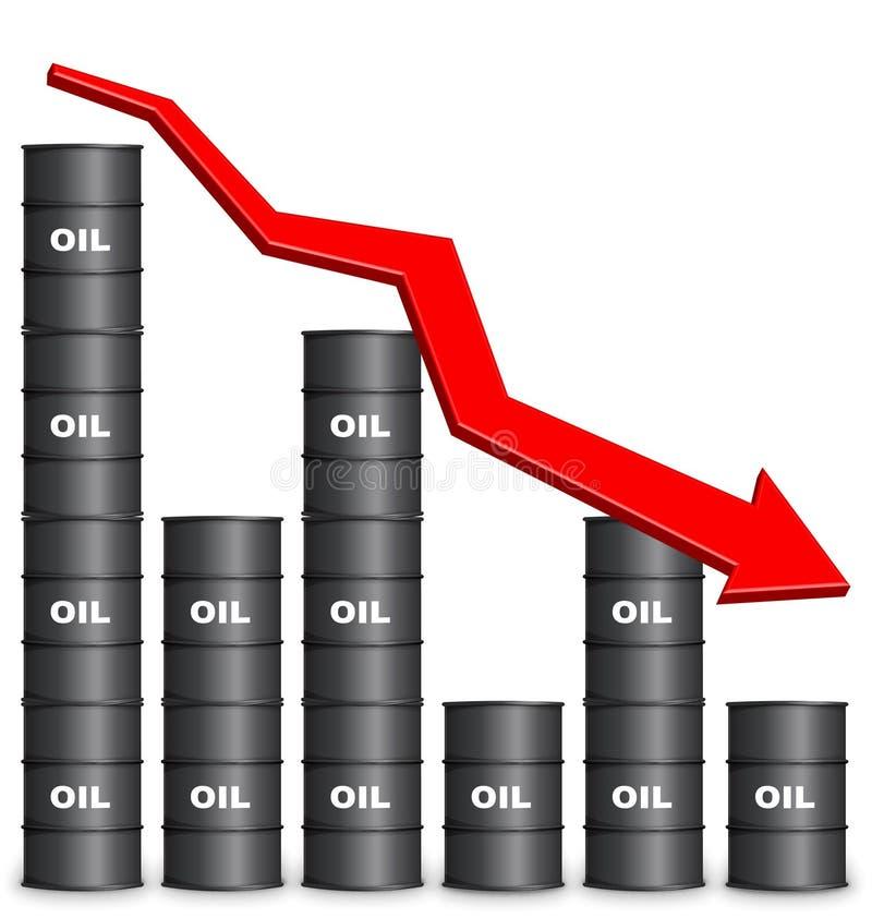油桶安排了以长条图形式,下来趋向 皇族释放例证