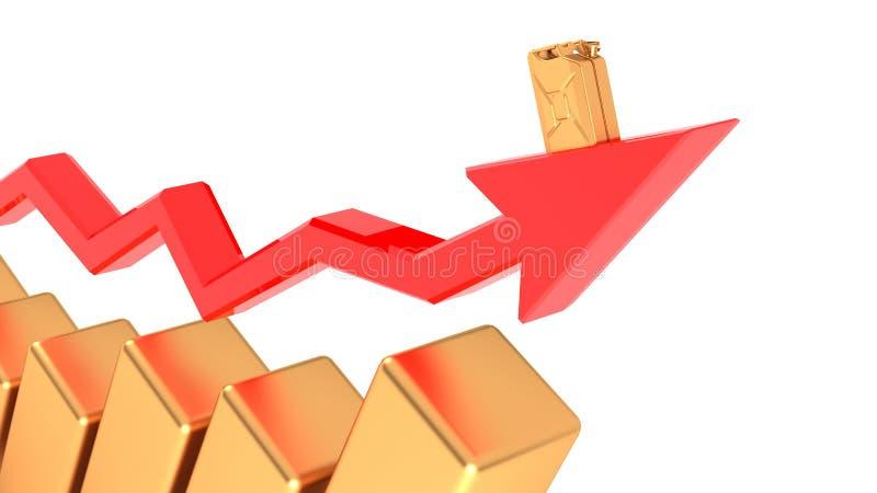 油,柴油的涨价 油价上涨 向量例证