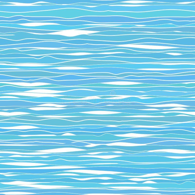 波浪丝带 无缝的模式 海纹理 皇族释放例证