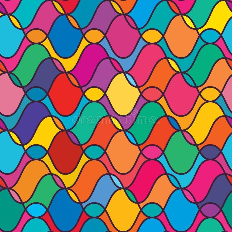 波浪凹道线对称无缝的样式 向量例证