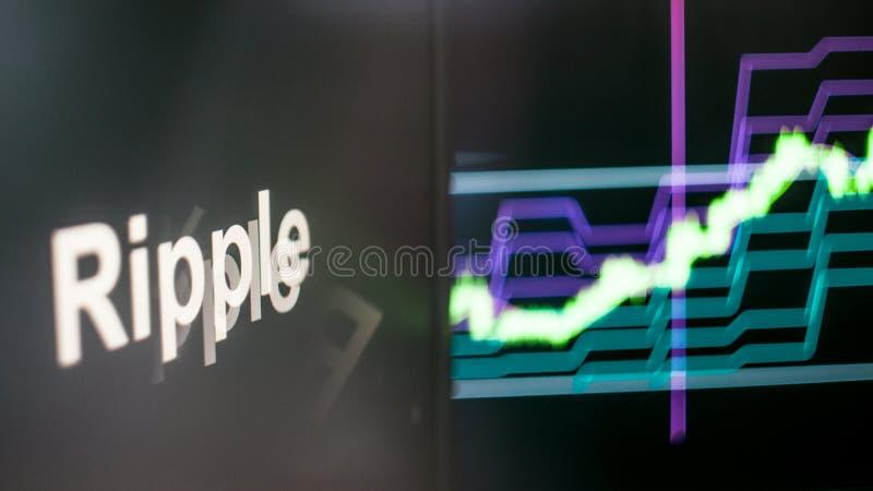 波纹Cryptocurrency象征 cryptocurrency交换的行为,概念 现代财政技术 免版税库存照片