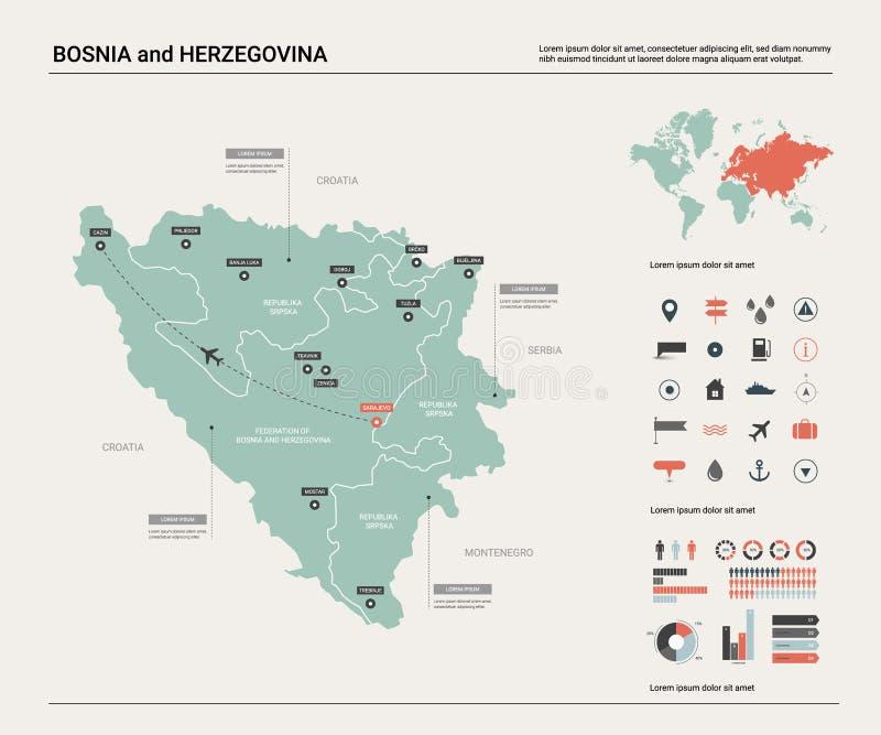 波黑的传染媒介地图 与分裂、城市和首都萨拉热窝的高详细的国家地图 政治地图,世界 向量例证