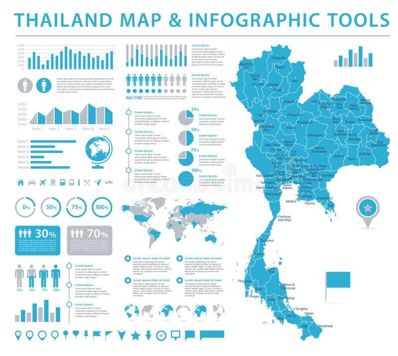 泰国地图-信息图表传染媒介例证 向量例证