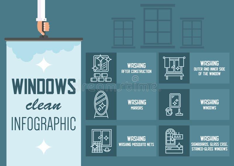 洗涤物Windows和镜子 也corel凹道例证向量 皇族释放例证