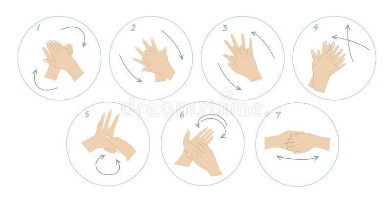 洗涤适当地递7步 洗涤的手指示 洗的您的手指示在平的样式 查出 皇族释放例证
