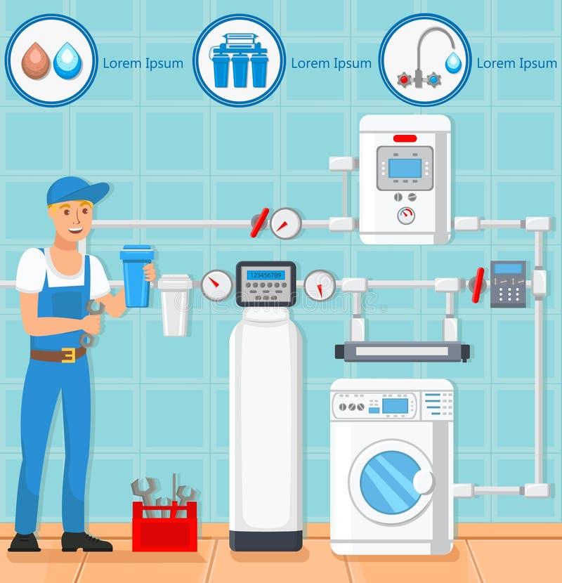 洗衣房修理,水管工 也corel凹道例证向量 向量例证