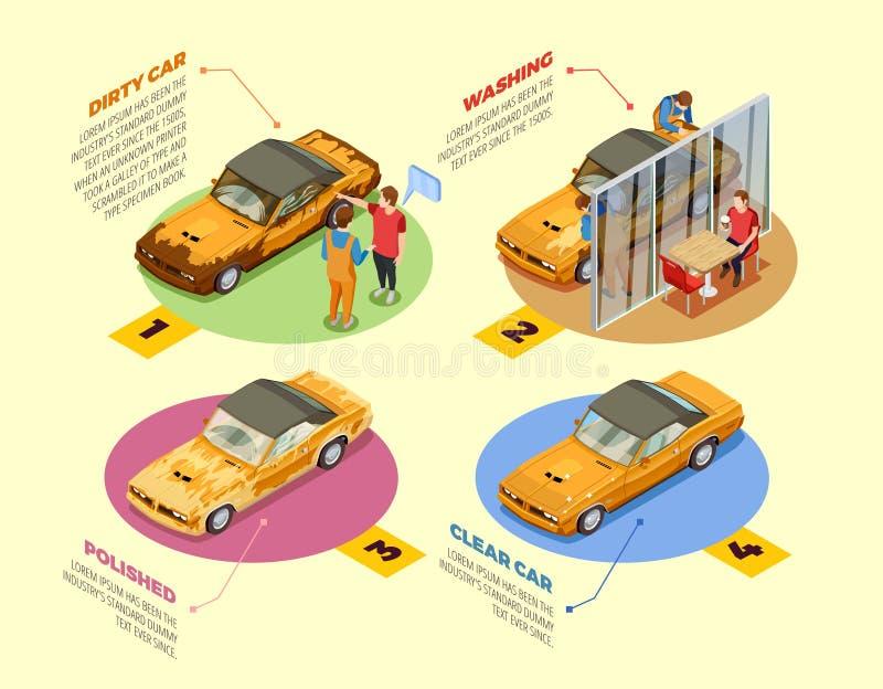 洗车4个等量Infographic象 向量例证