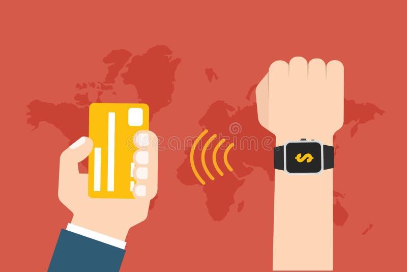 流动付款, e银行业务,网上付款用途smartwatch调动概念 皇族释放例证